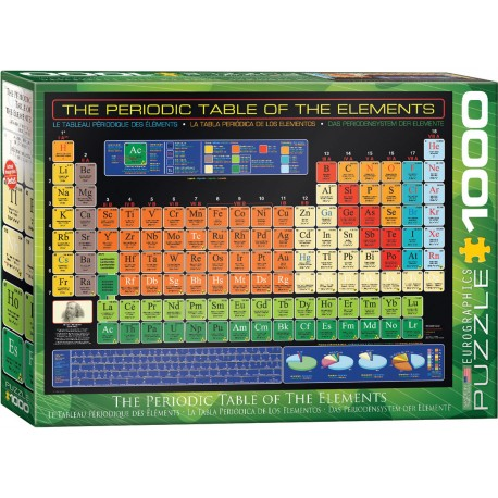 Eurographics - Periodic Table of Elements - 1001